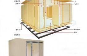 河北冷库安装小型冷库设计安装厂家峰帆净化
